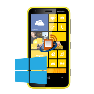 Nokia Lumia 620 Software Faults