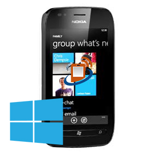 Nokia Lumia 710 Software Faults