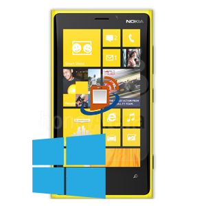 Nokia Lumia 920 Software Faults